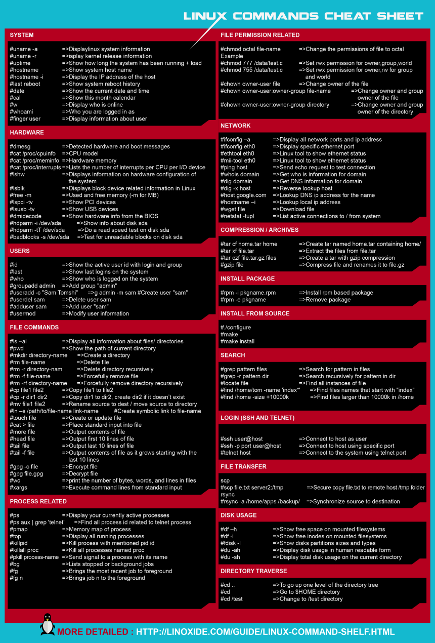 linux-commands-cheat-sheet